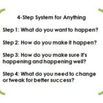 4 Steps for Any Successful Business System